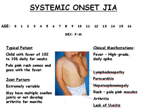 Systemic Onset of JIA